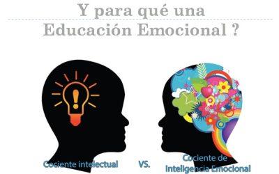 La Escuela de Padres se inicia con una muy útil aproximación a la Educación Emocional y la gestión de los estados de ánimo.